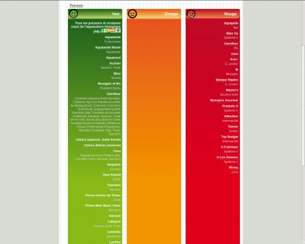 Guide de produits sans OGM