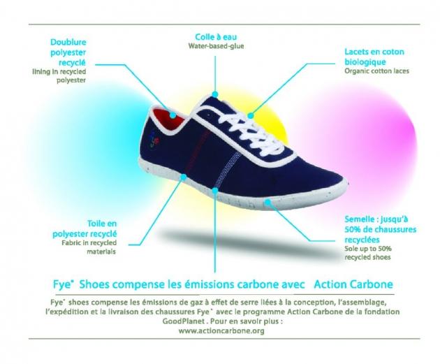 Chaussure en matériaux recyclés : FYE